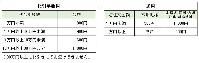 fuzui2